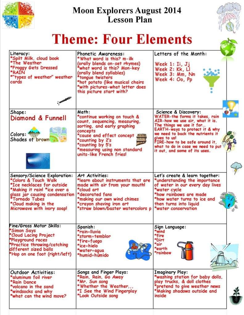 Preschool Theme The Four Elements 2014 « Sun Moon & Stars Learning ...